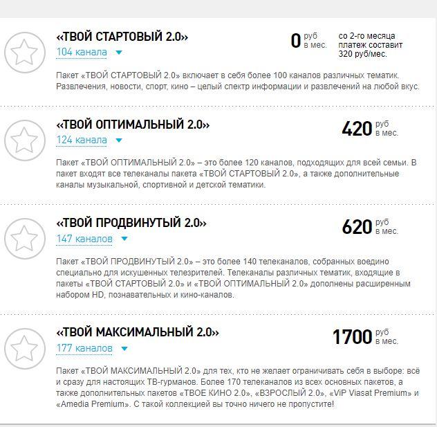 Тарифы на интерактивное телевидение Ростелеком